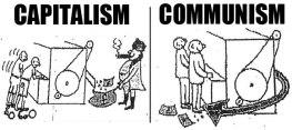 comm vs cap2