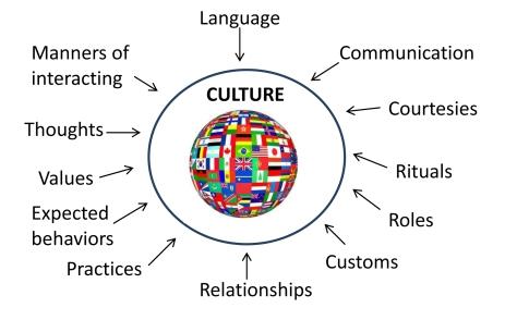 culture-021